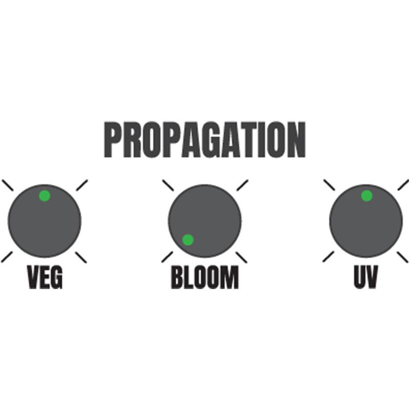 Hellion VS3 LED suggested propagation settings