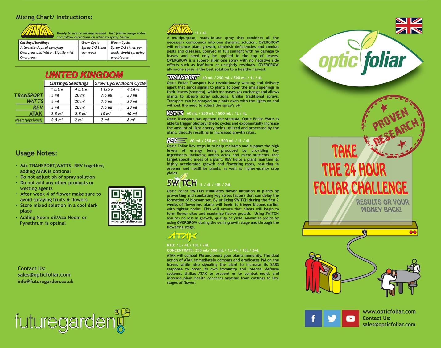 Optic foliar application rates